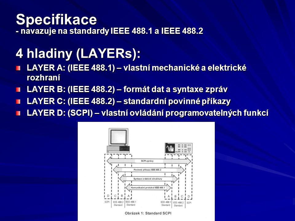 Specifikace 4 hladiny (LAYERs):