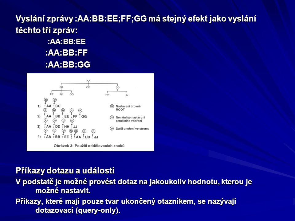 Vyslání zprávy :AA:BB:EE;FF;GG má stejný efekt jako vyslání