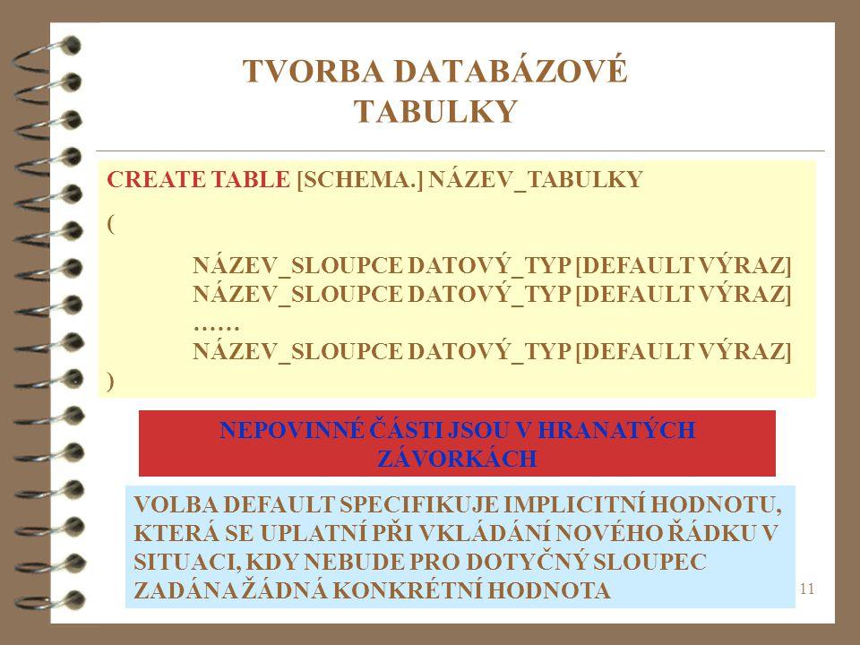 TVORBA DATABÁZOVÉ TABULKY