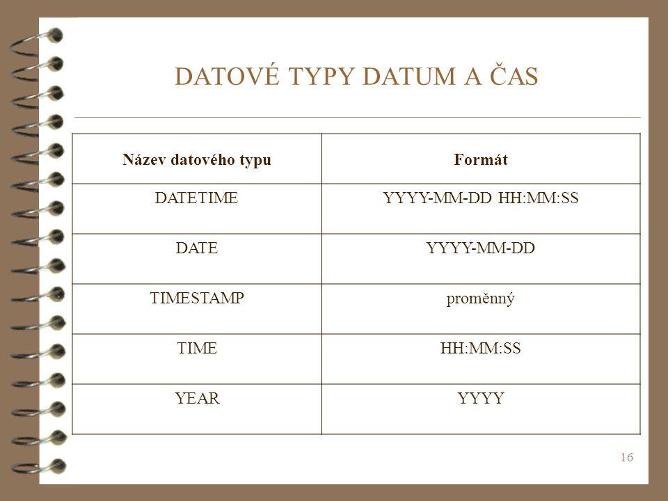 DATOVÉ TYPY DATUM A ČAS Název datového typu Formát DATETIME