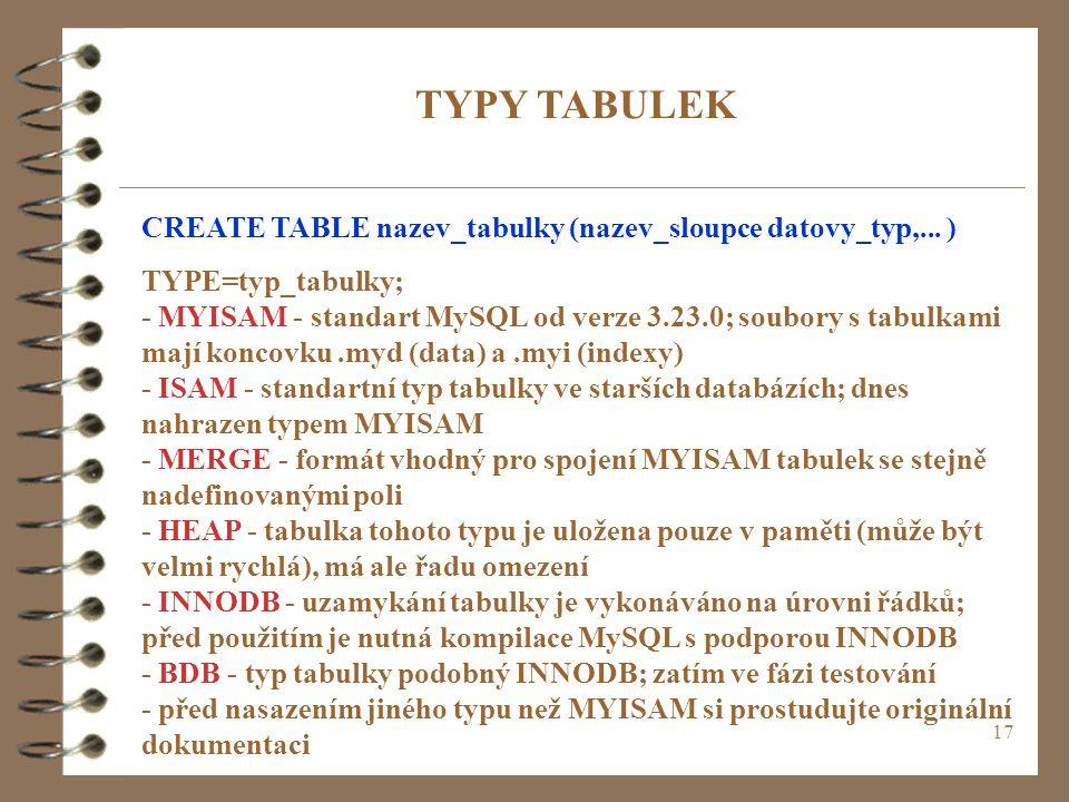 TYPY TABULEK CREATE TABLE nazev_tabulky (nazev_sloupce datovy_typ,... )