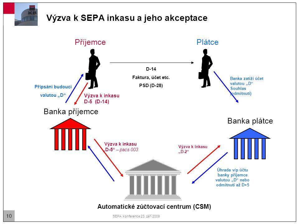 Výzva k SEPA inkasu a jeho akceptace