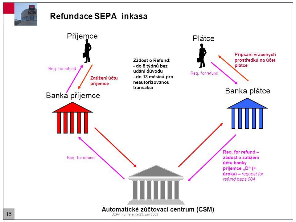 Automatické zúčtovací centrum (CSM)
