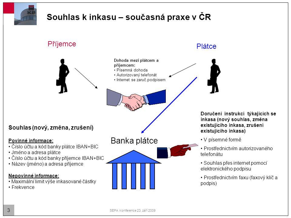 Souhlas k inkasu – současná praxe v ČR