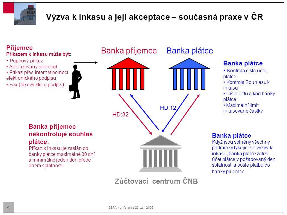 Výzva k inkasu a její akceptace – současná praxe v ČR