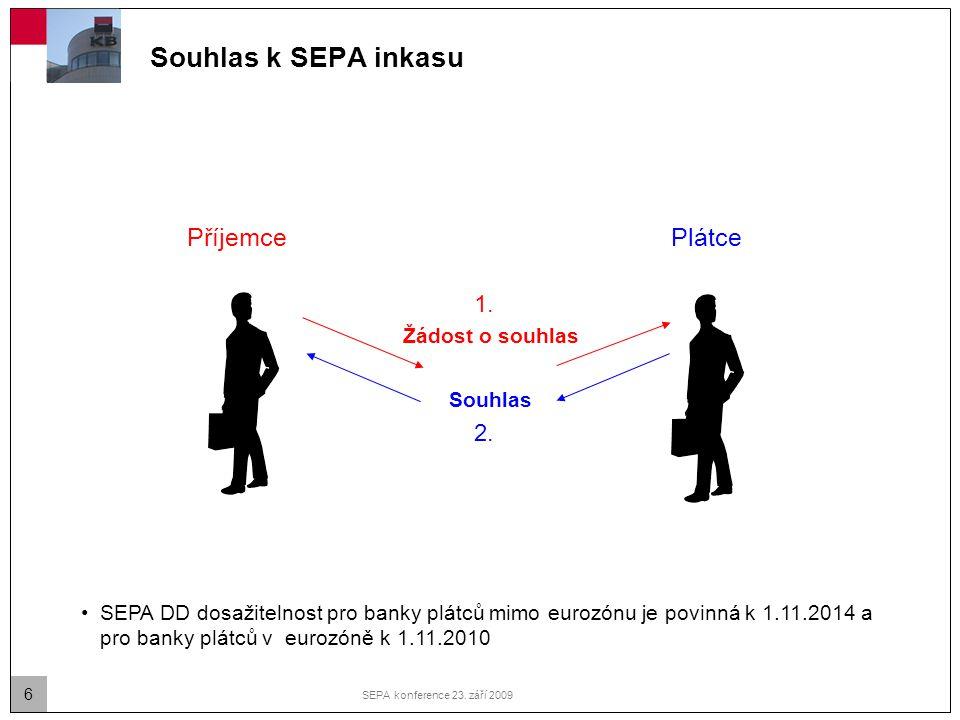 Souhlas k SEPA inkasu Příjemce Plátce 1. 2. Žádost o souhlas Souhlas