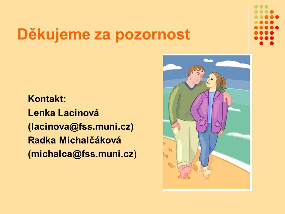 Děkujeme za pozornost Lenka Lacinová (lacinova@fss.muni.cz)