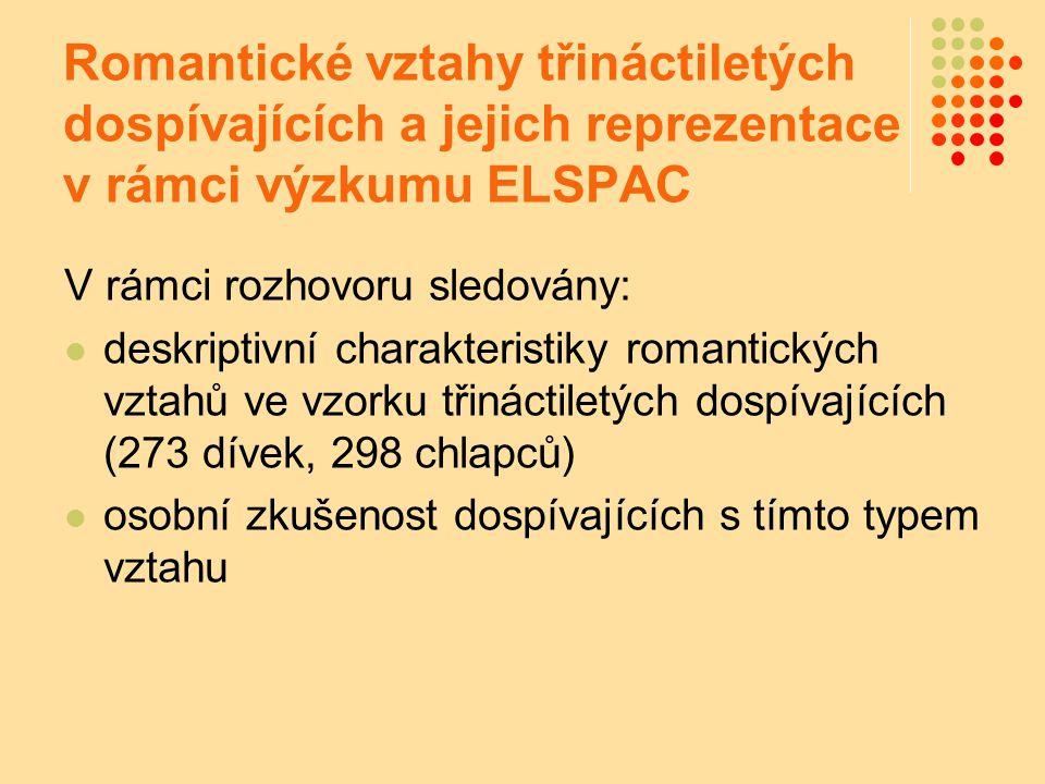 Romantické vztahy třináctiletých dospívajících a jejich reprezentace v rámci výzkumu ELSPAC