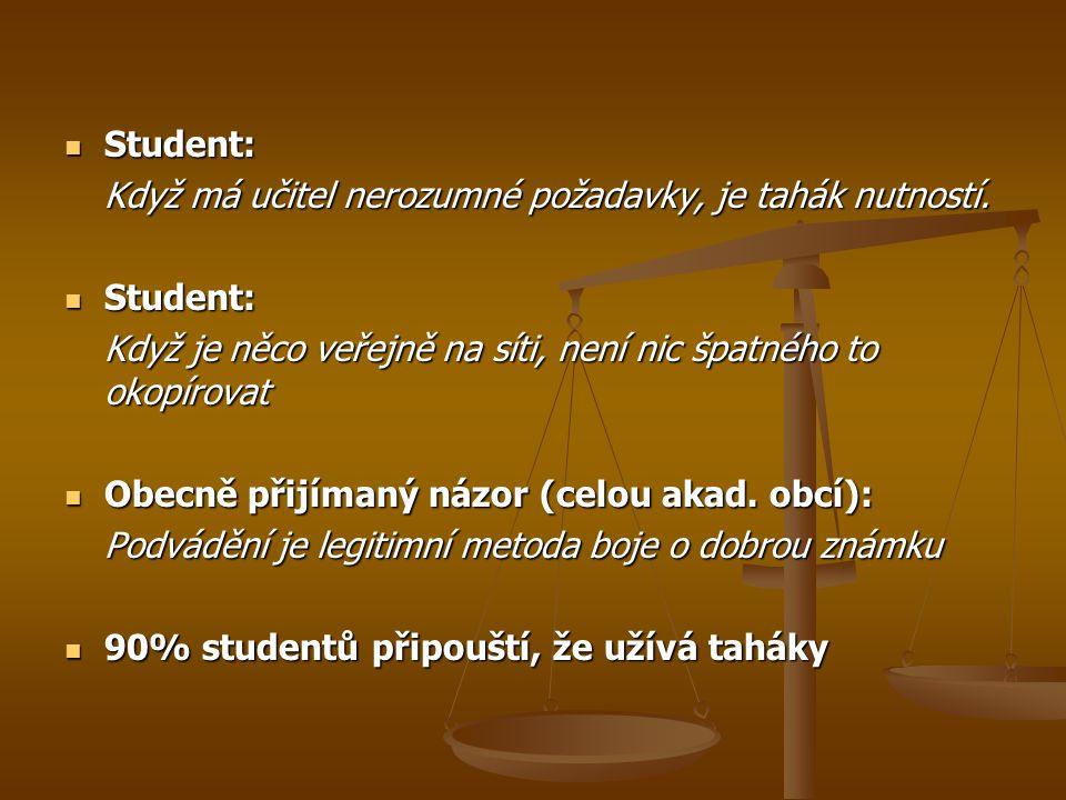 Student: Když má učitel nerozumné požadavky, je tahák nutností. Když je něco veřejně na síti, není nic špatného to okopírovat.
