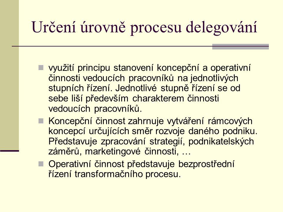 Určení úrovně procesu delegování
