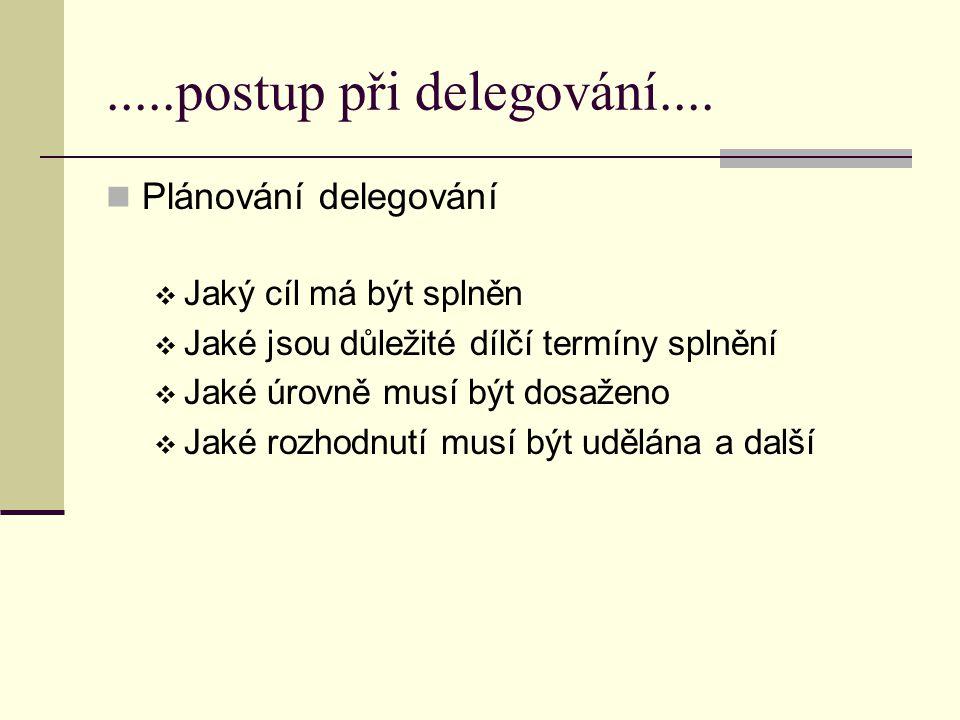 .....postup při delegování.... Plánování delegování
