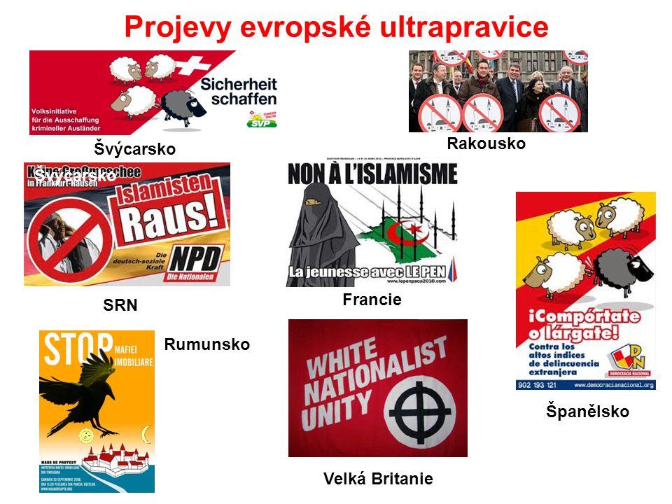 Projevy evropské ultrapravice