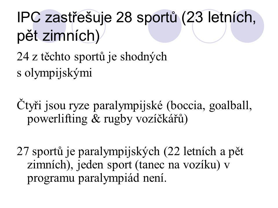IPC zastřešuje 28 sportů (23 letních, pět zimních)