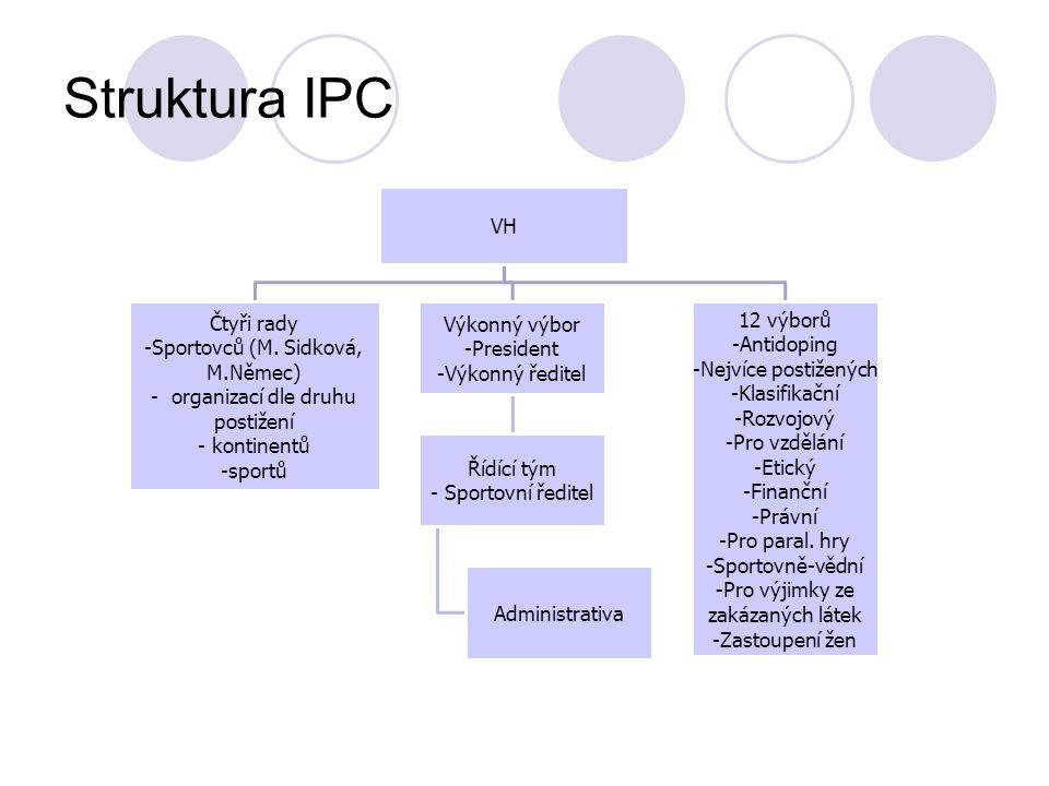 Struktura IPC Čtyři rady Sportovců (M. Sidková, M.Němec)