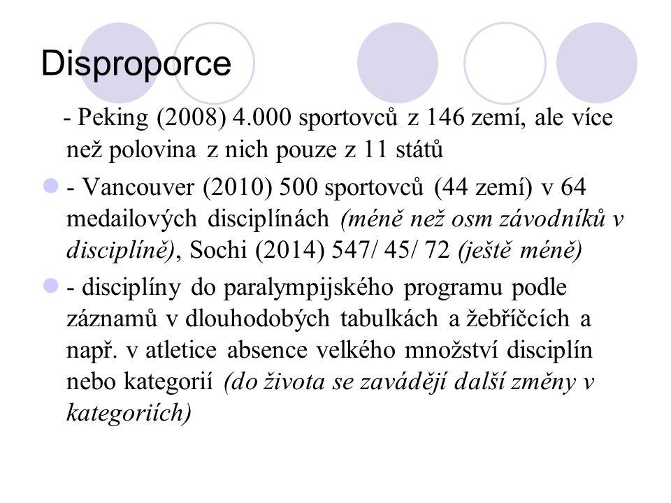 Disproporce - Peking (2008) 4.000 sportovců z 146 zemí, ale více než polovina z nich pouze z 11 států.