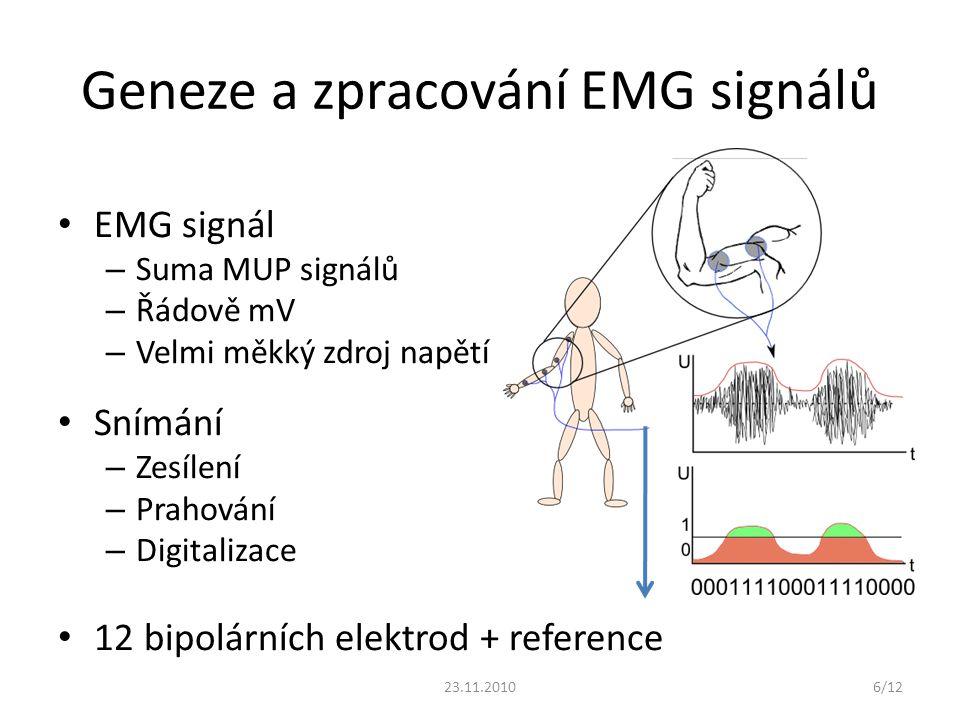 Geneze a zpracování EMG signálů