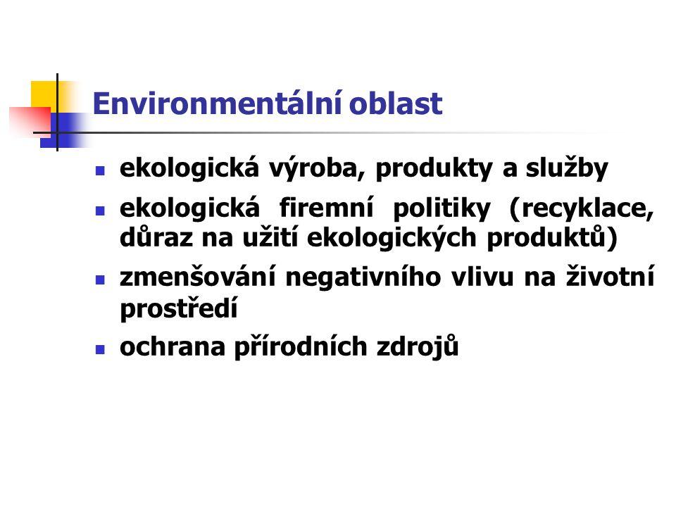 Environmentální oblast