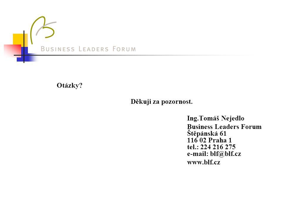 Otázky Děkuji za pozornost. Ing.Tomáš Nejedlo. Business Leaders Forum Štěpánská 61 116 02 Praha 1 tel.: 224 216 275 e-mail: blf@blf.cz.
