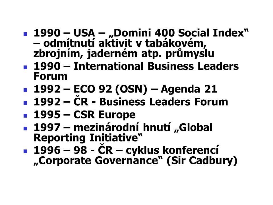 """1990 – USA – """"Domini 400 Social Index – odmítnutí aktivit v tabákovém, zbrojním, jaderném atp. průmyslu"""