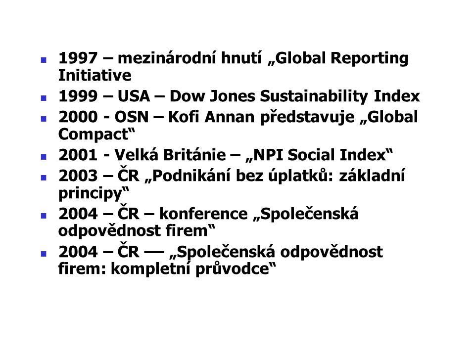 """1997 – mezinárodní hnutí """"Global Reporting Initiative"""