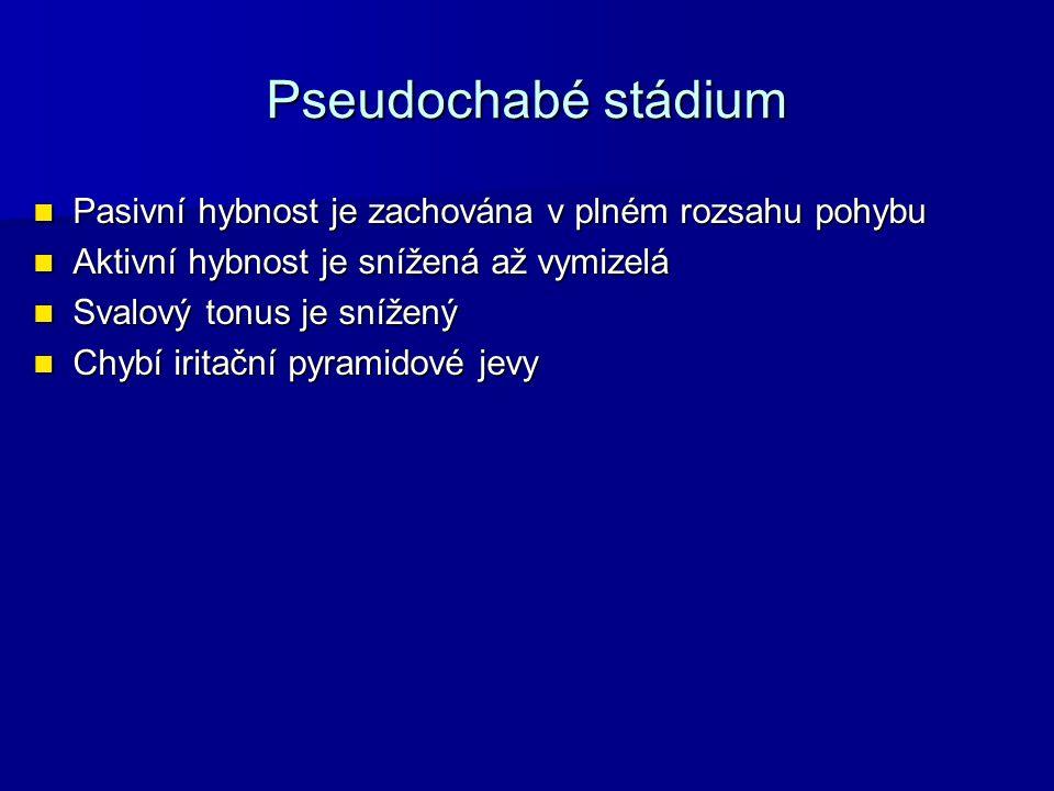 Pseudochabé stádium Pasivní hybnost je zachována v plném rozsahu pohybu. Aktivní hybnost je snížená až vymizelá.