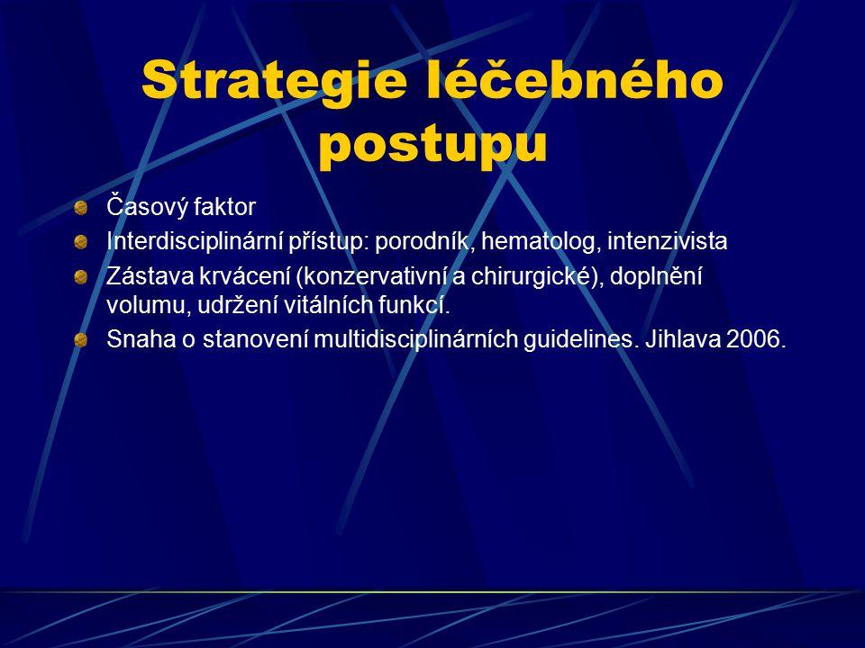 Strategie léčebného postupu