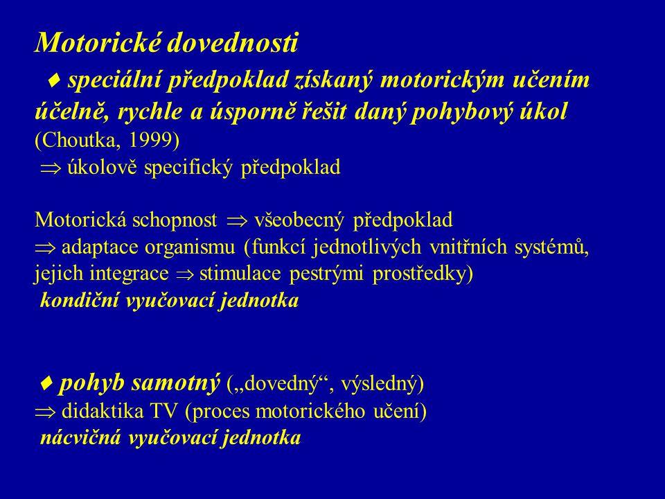 """Motorické dovednosti  speciální předpoklad získaný motorickým učením účelně, rychle a úsporně řešit daný pohybový úkol (Choutka, 1999)  úkolově specifický předpoklad Motorická schopnost  všeobecný předpoklad  adaptace organismu (funkcí jednotlivých vnitřních systémů, jejich integrace  stimulace pestrými prostředky) kondiční vyučovací jednotka  pohyb samotný (""""dovedný , výsledný)  didaktika TV (proces motorického učení) nácvičná vyučovací jednotka"""