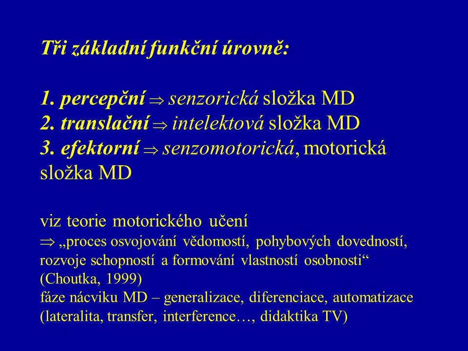 Tři základní funkční úrovně: 1. percepční  senzorická složka MD 2