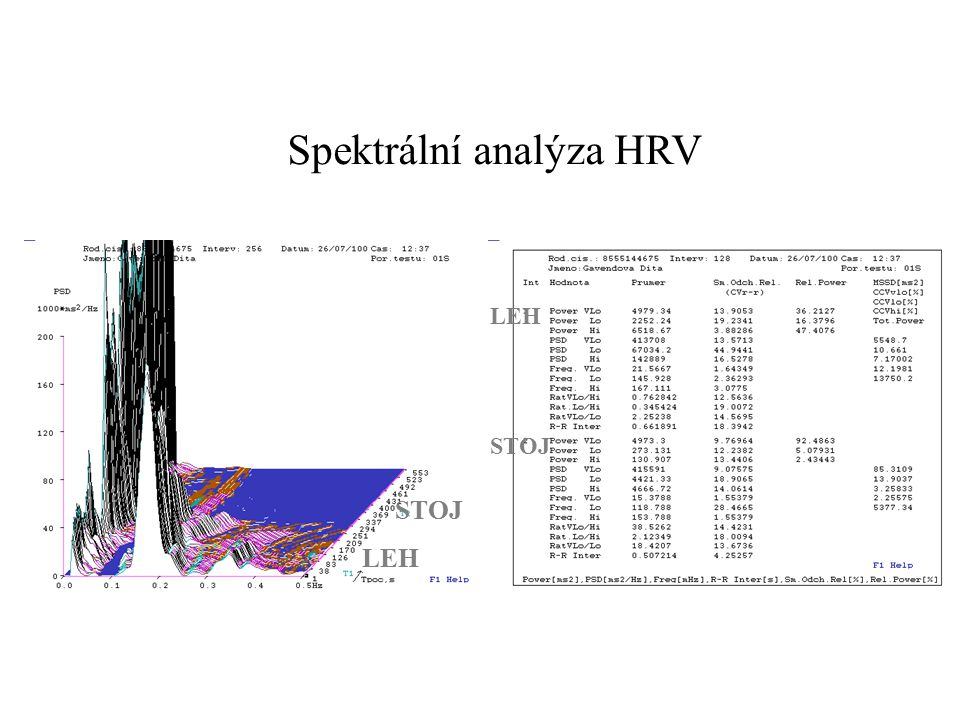 Spektrální analýza HRV