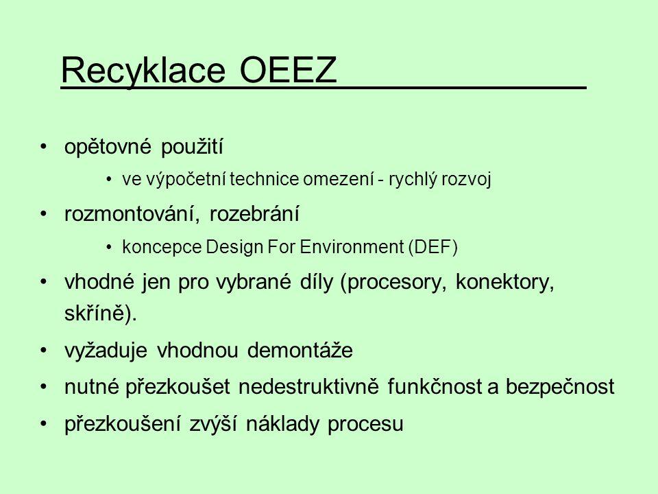 Recyklace OEEZ opětovné použití rozmontování, rozebrání