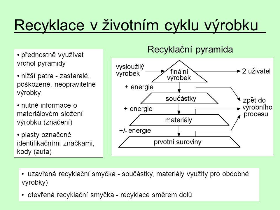 Recyklace v životním cyklu výrobku