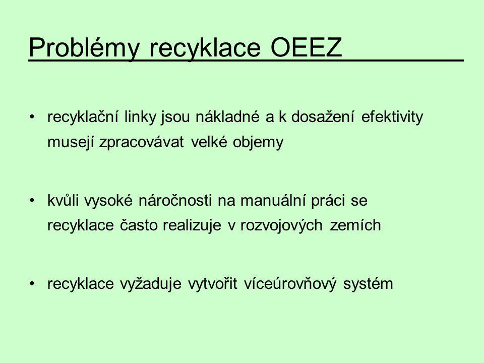 Problémy recyklace OEEZ