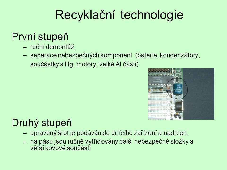 Recyklační technologie
