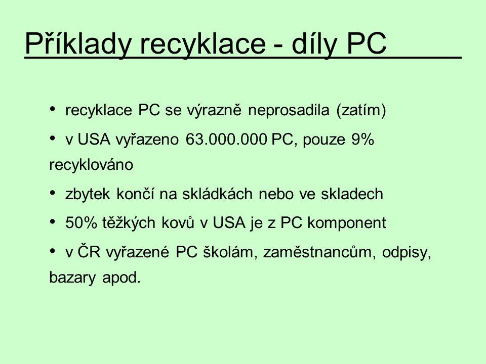 Příklady recyklace - díly PC