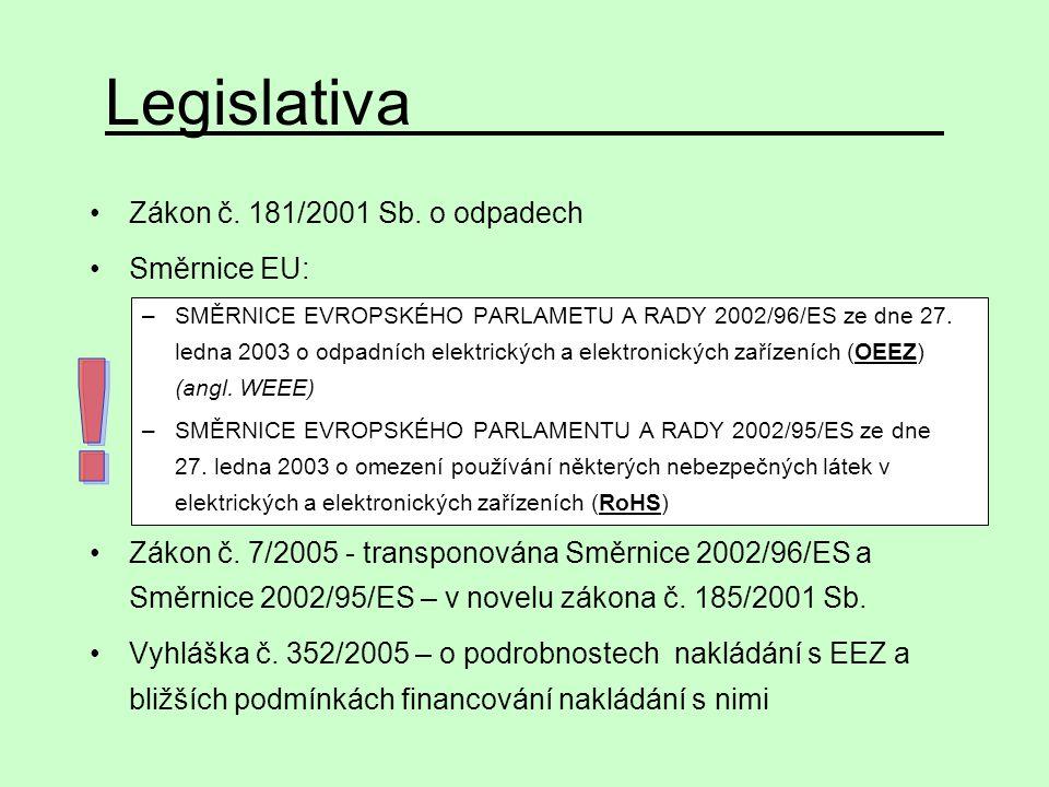Legislativa ! Zákon č. 181/2001 Sb. o odpadech Směrnice EU: