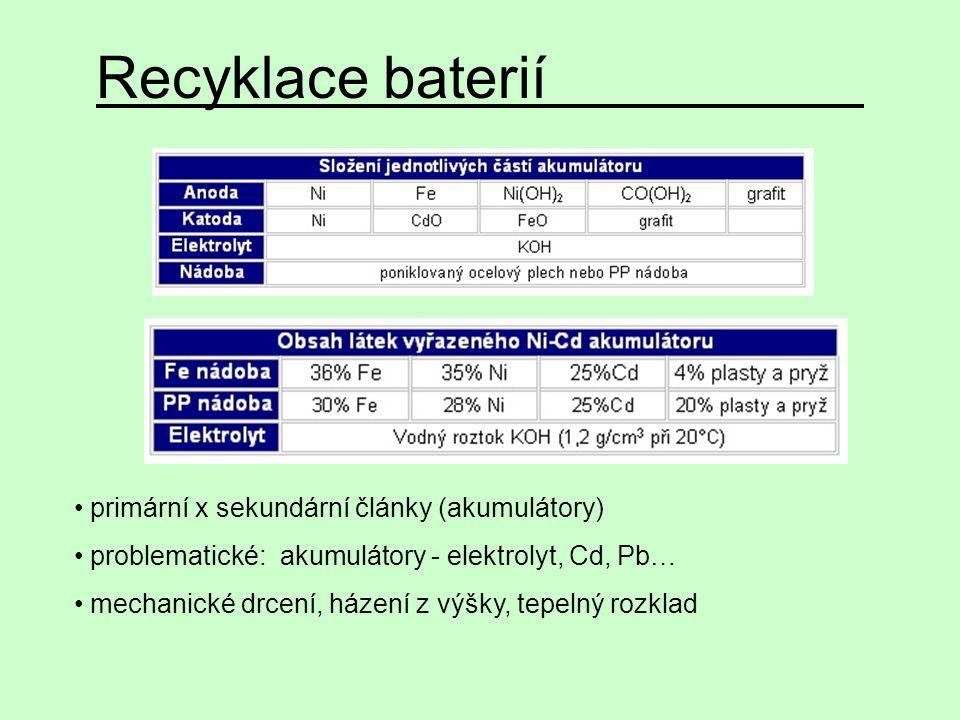 Recyklace baterií primární x sekundární články (akumulátory)