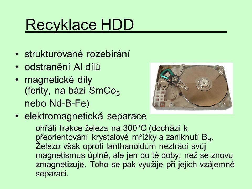 Recyklace HDD strukturované rozebírání odstranění Al dílů