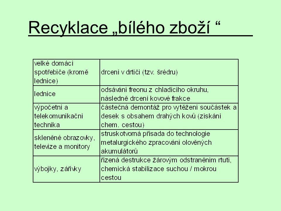 """Recyklace """"bílého zboží"""