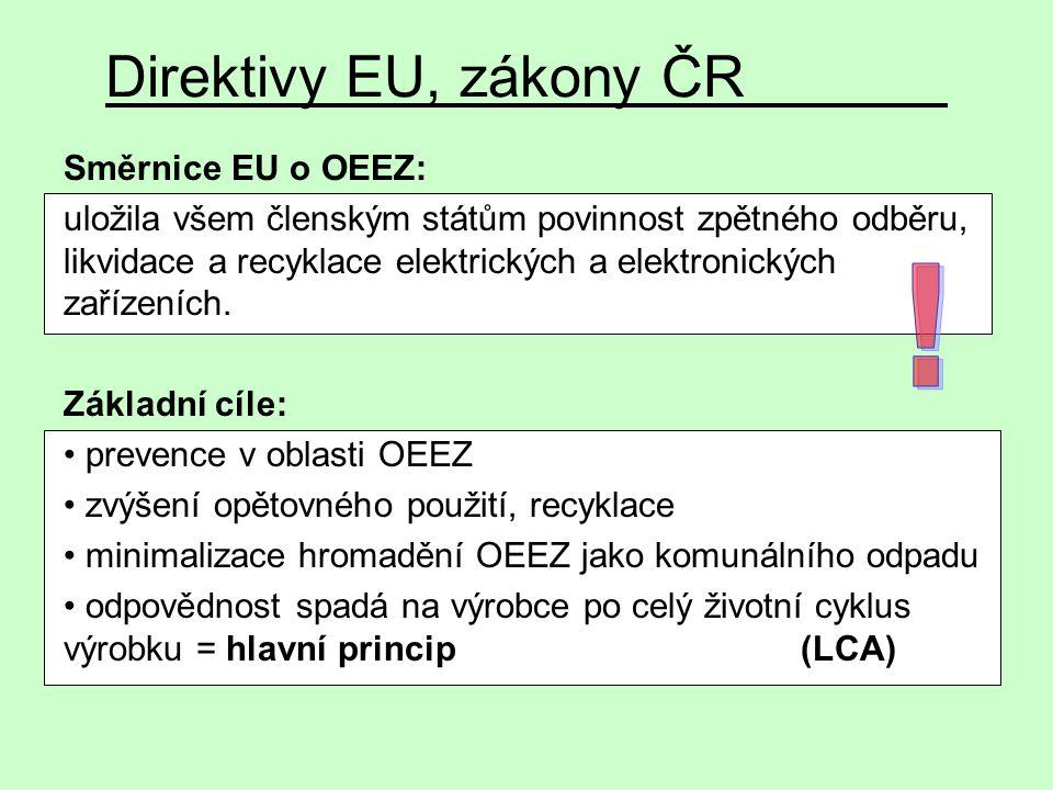 Direktivy EU, zákony ČR ! Směrnice EU o OEEZ: