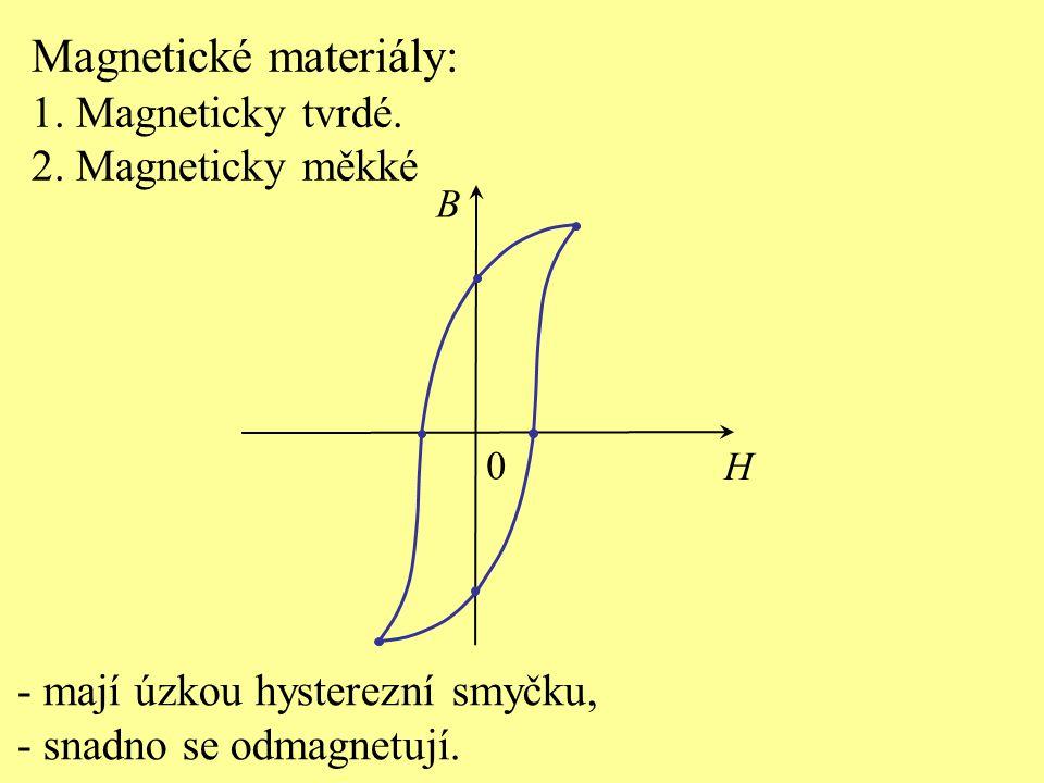 Magnetické materiály: