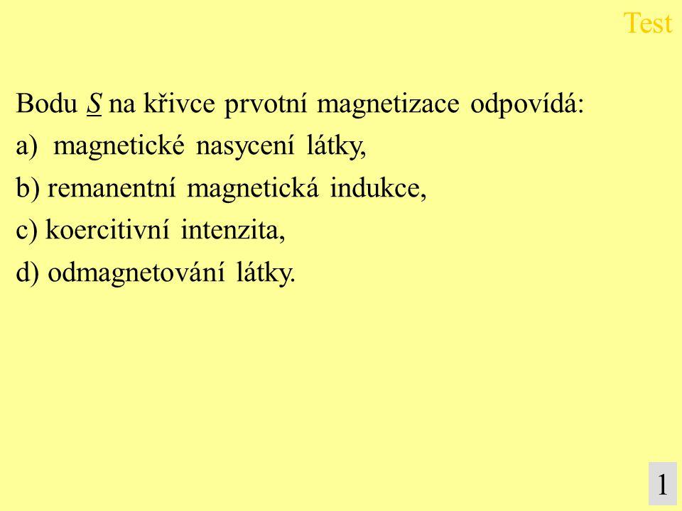 Test 1 Bodu S na křivce prvotní magnetizace odpovídá: