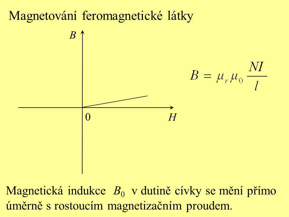 Magnetování feromagnetické látky