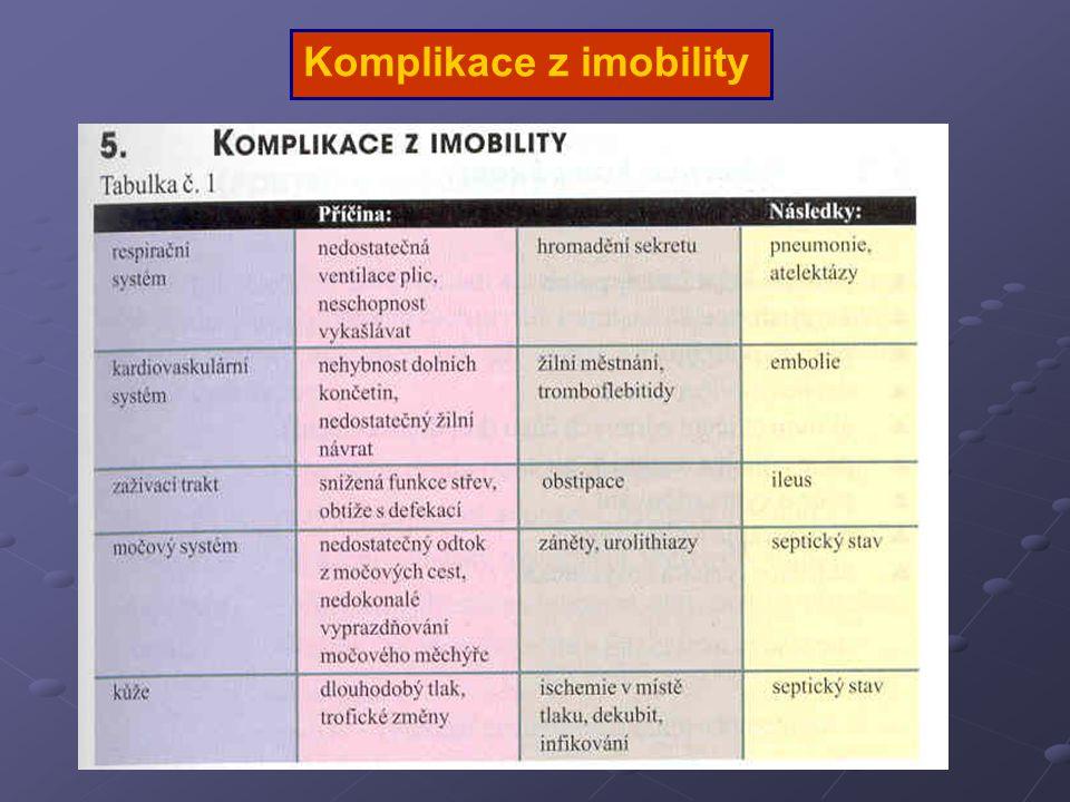 Komplikace z imobility