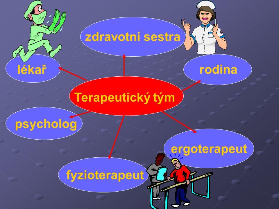 zdravotní sestra lékař rodina Terapeutický tým psycholog ergoterapeut fyzioterapeut