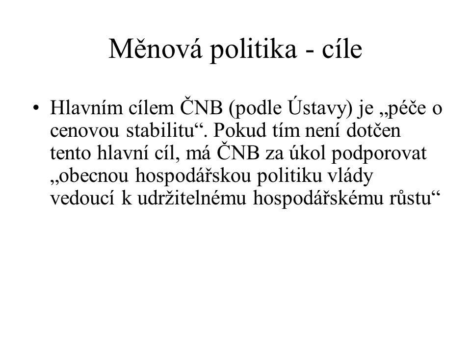 Měnová politika - cíle