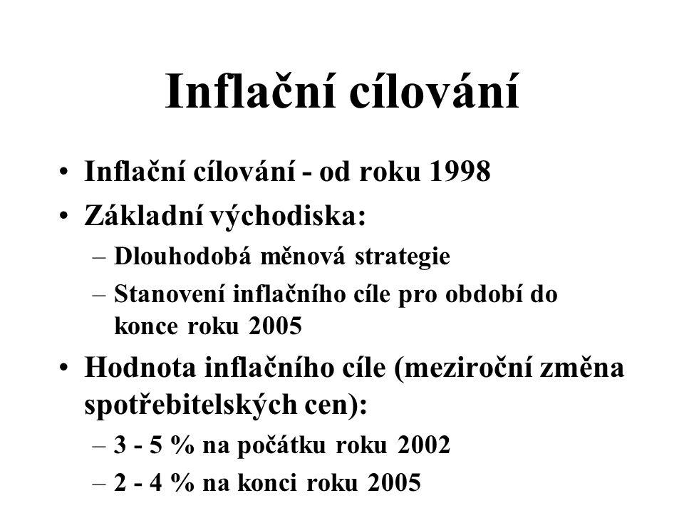 Inflační cílování Inflační cílování - od roku 1998