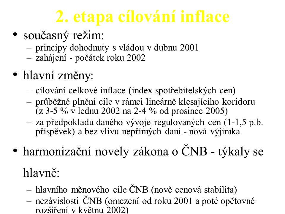 2. etapa cílování inflace
