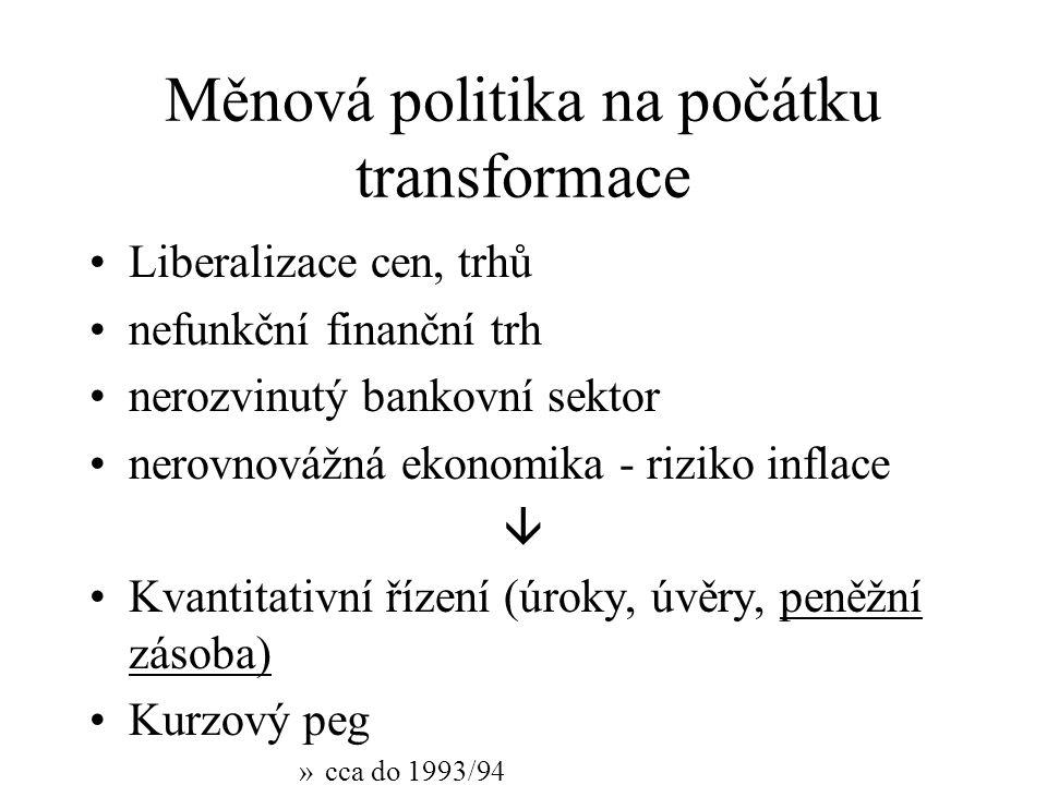 Měnová politika na počátku transformace