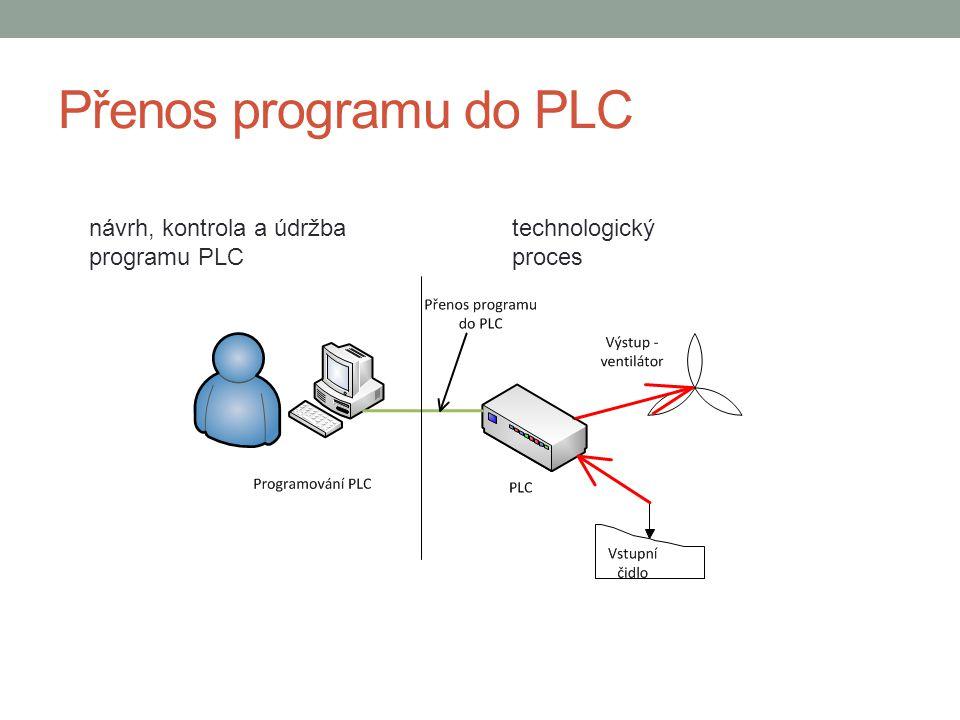 Přenos programu do PLC návrh, kontrola a údržba programu PLC