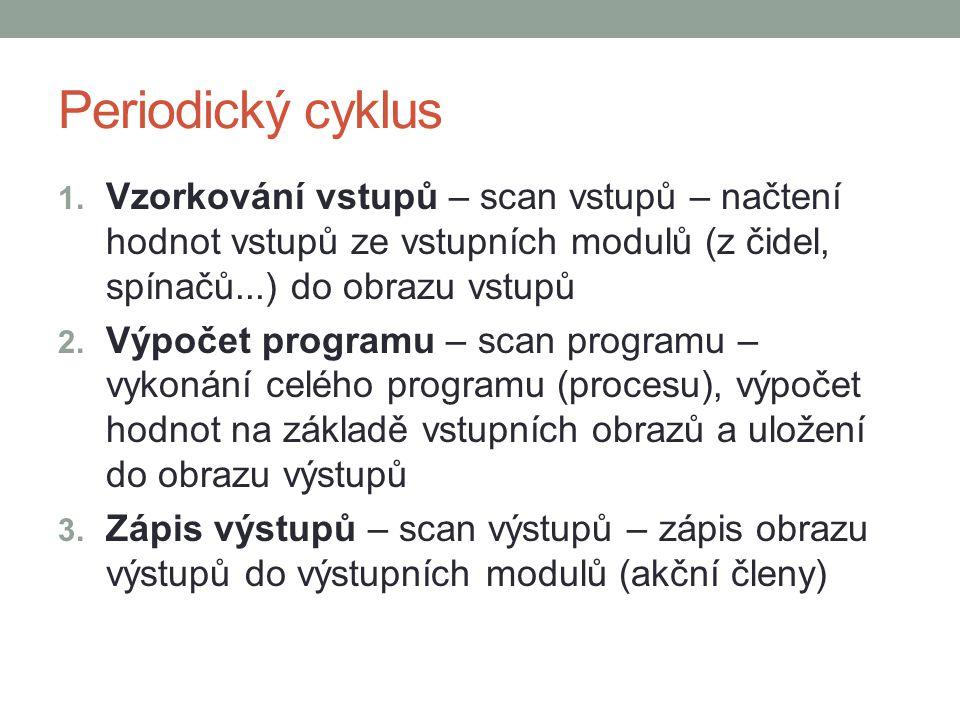 Periodický cyklus Vzorkování vstupů – scan vstupů – načtení hodnot vstupů ze vstupních modulů (z čidel, spínačů...) do obrazu vstupů.